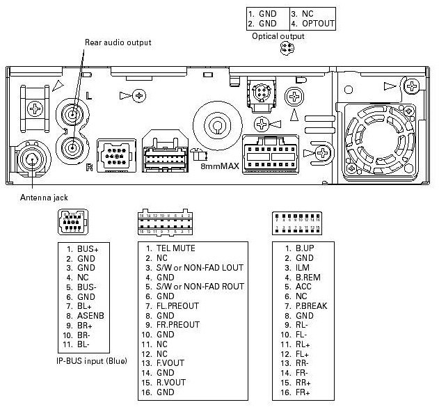 pioneer car stereo wiring diagram free Download-PIONEER Car Radio Stereo Audio Wiring Diagram Autoradio connector wire installation schematic schema esquema de conexiones stecker konektor connecteur cable 8-n