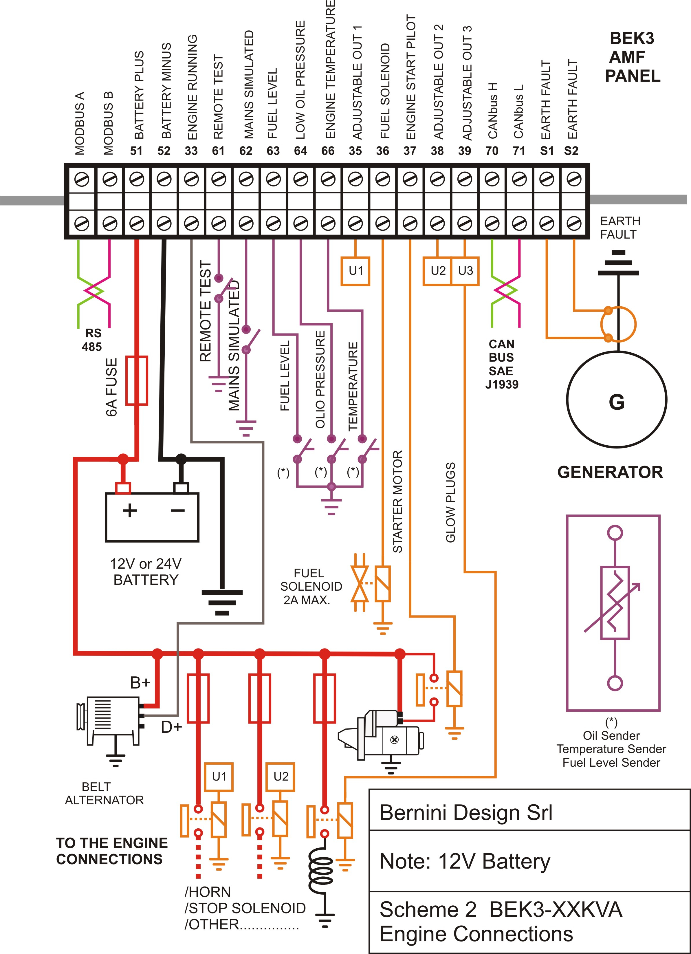 plc control panel wiring diagram pdf Collection-2387x3295 Car Diagram Electrical Drawing Basics Pdf Zen Diagram Electric 2-o