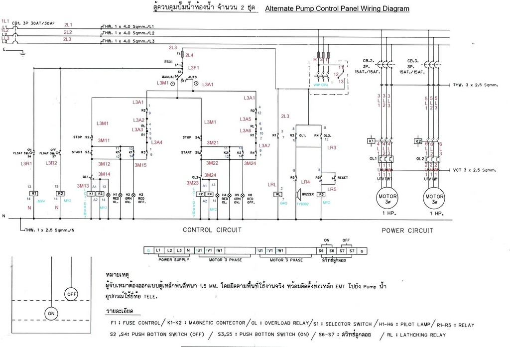 Industrial Panel Wiring Diagram : Plc wiring diagram guide gallery collection