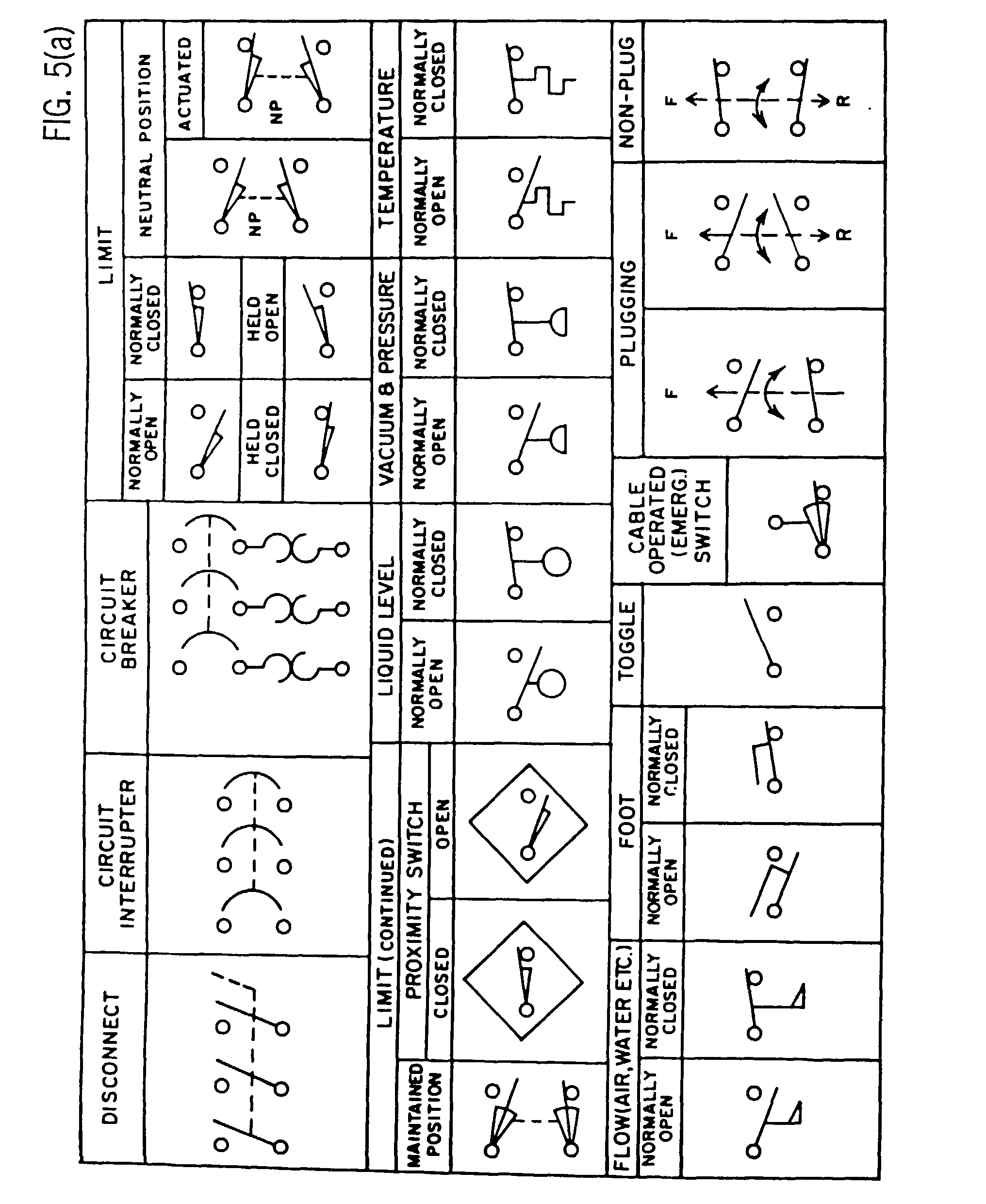 plc wiring diagram symbols collection
