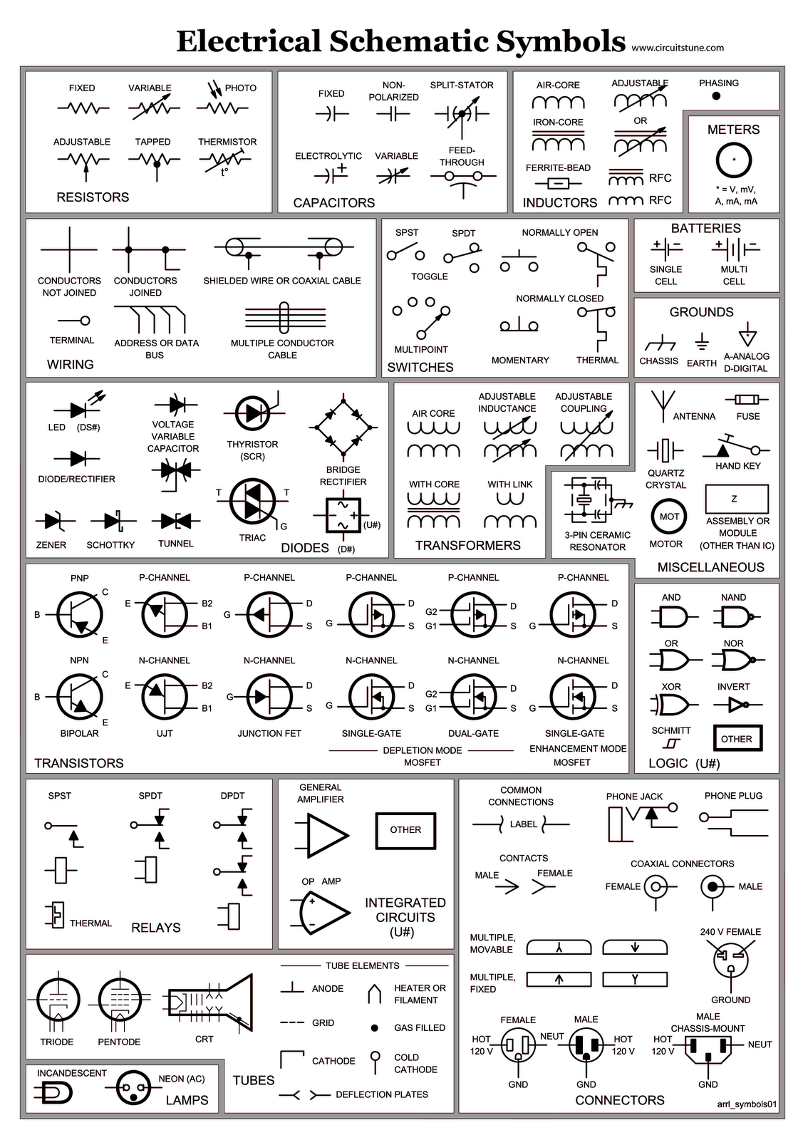 plc wiring diagram symbols Download-vJysJXCDlSA UBd T3Mjh6I AAAAAAAAAyk  tVL4J2R sOs s1600 Electrical Schematic Symbols. DOWNLOAD. Wiring Diagram ...