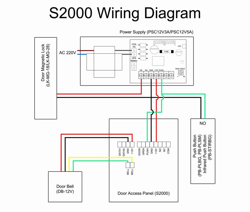 poe camera wiring diagram Download-Afi Wiper Motor Wiring Diagram Beautiful Ip Camera Wiring Diagram For Poe Switch And Cmos Westmagazine 13-l