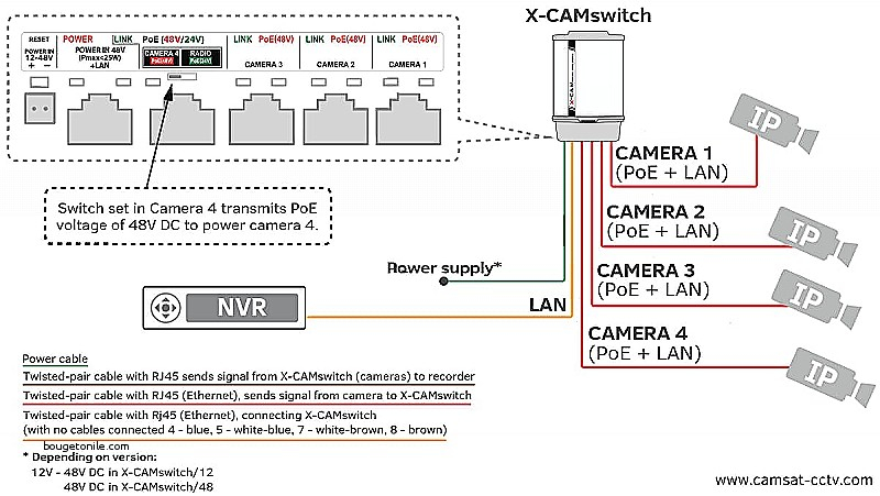 poe camera wiring diagram Collection-Security Camera Wiring Diagram New Beautiful Ip Camera Wiring Diagram Wiring Diagram Lorex Ip Camera 6-h