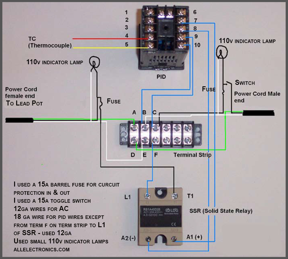 Powder Coat Oven Wiring Diagram Gallery Wiring Collection