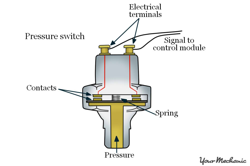 pressure switch wiring diagram Collection-diagram of an oil pressure switch 8-e