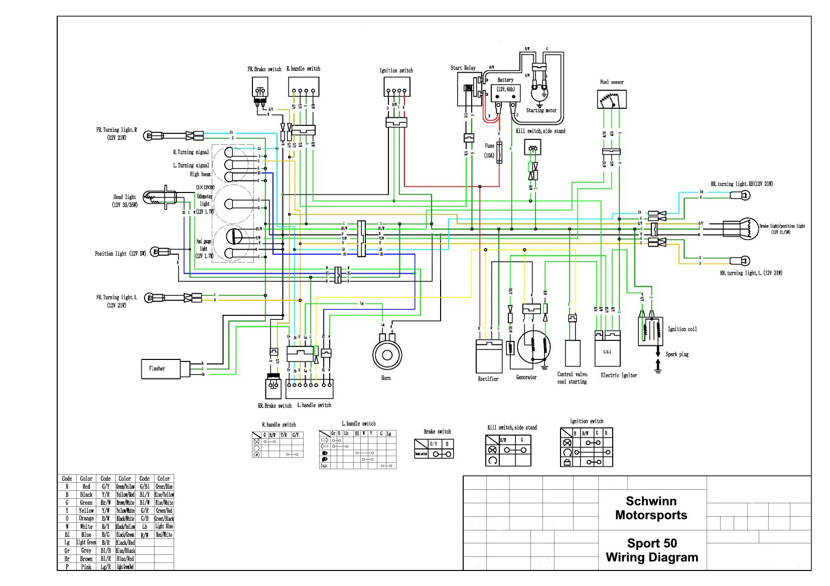 pride mobility scooter wiring diagram Download-Victory Trailer Wiring Diagram Best Pride Mobility Victory Scooter Wiring Diagram Wiring Solutions 19-j
