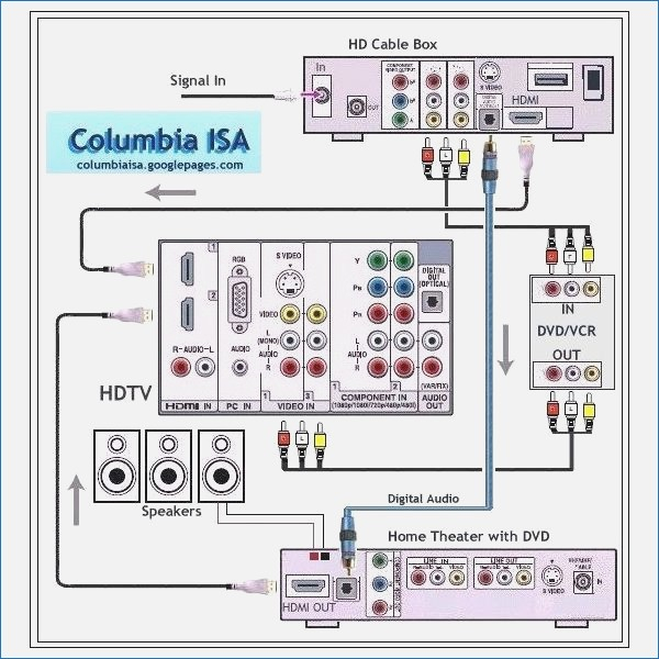 procinema 600 wiring diagram Collection-Procinema 600 Wiring Diagram Lovely Fine Home Entertainment Wiring Ideas Everything You Need to Know 13-j