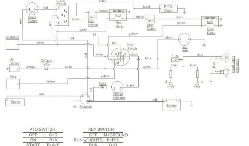 pto switch wiring diagram Collection-Cub Cadet Pto Switch Wiring Diagram Best Cub Cadet Lt1042 Wiring Diagram Electrical Drawing Wiring Diagram • 4-d