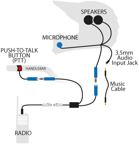 push to talk switch wiring diagram Download-HX400 5 Watt VHF Motorcycle Radio Kit 15-r