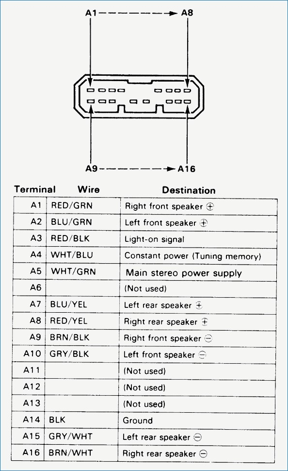 radio wiring diagram Download-Home Stereo Wiring Installation New Car Stereo Wire Diagram – Bestharleylinksfo 20-m