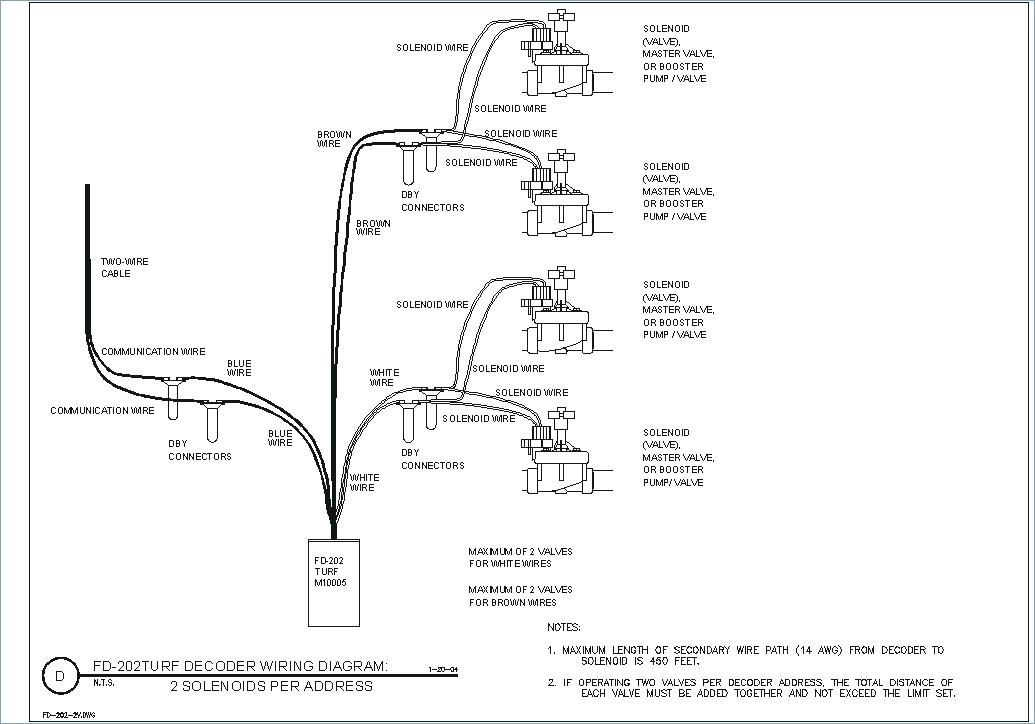 rainbird sprinkler wiring diagram Download-rain bird esp 6tm manual rain bird esp modular wiring diagram info info rain bird esp 15-i