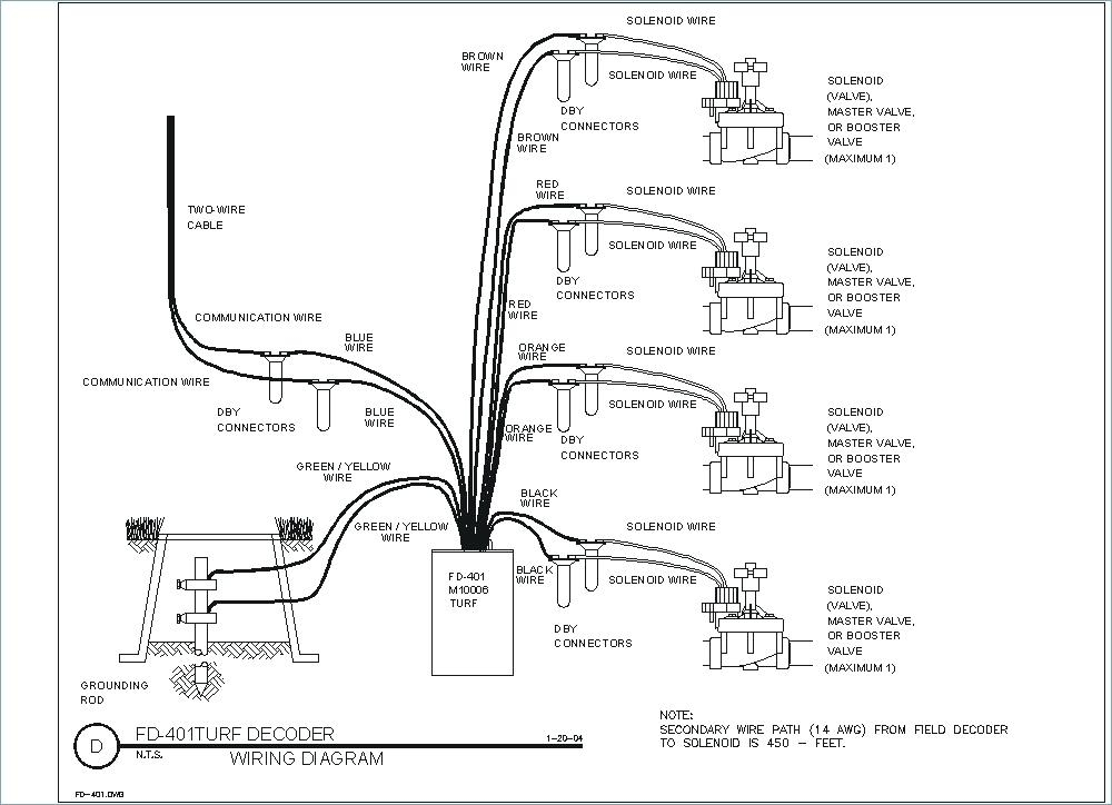 rainbird sprinkler wiring diagram gallery