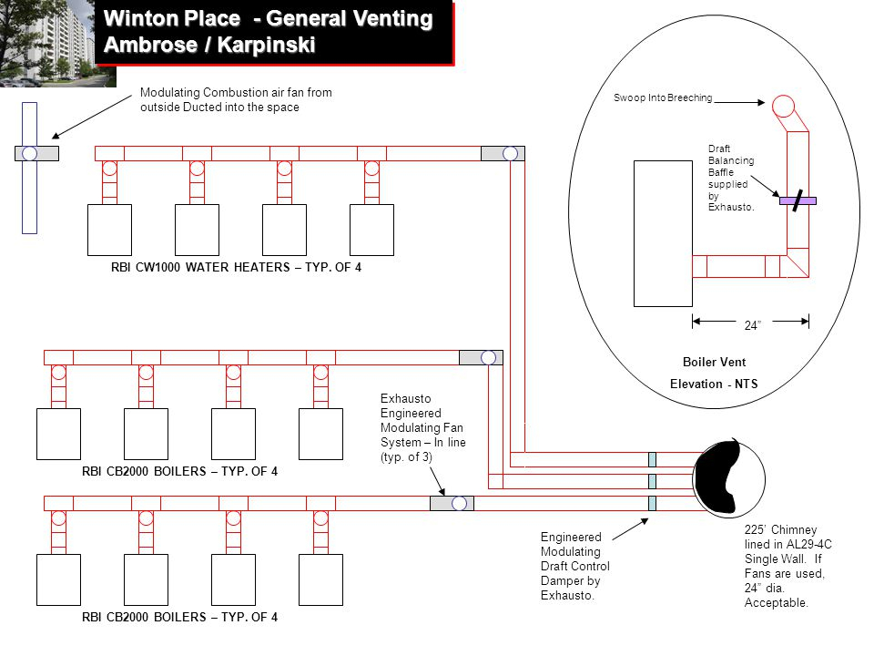 rbi dominator boiler wiring diagram Download-5 Winton 17-e