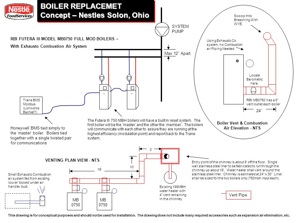 rbi dominator boiler wiring diagram Collection-Boiler Vent & bustion Air Elevation NTS 10-p