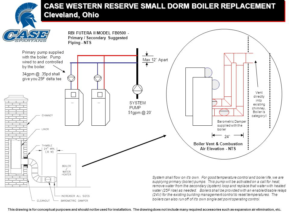 rbi dominator boiler wiring diagram Collection-Boiler Vent & bustion Air Elevation NTS 8-d