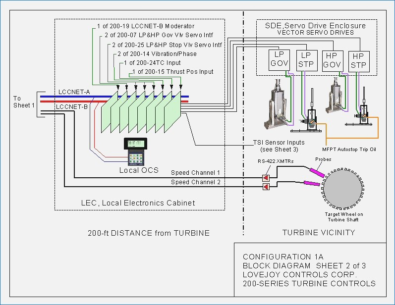 rcs actuator wiring diagram Collection-Actuator Wiring Diagram Beautiful Rcs Actuator Wiring Diagram – Wire Diagram 11-n