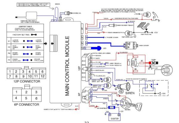 remote car starter wiring diagram Download-Code Alarm Installation Manual Wiring Diagram Luxury Best Car Alarm Wire Diagram Gallery Everything You Need 11-n