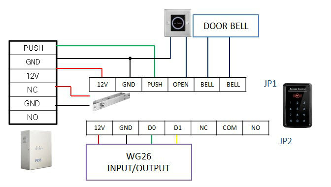 rfid access control wiring diagram Download-Access Control Wiring Diagram Lovely Access Control Wiring Diagram Efcaviation 9-n
