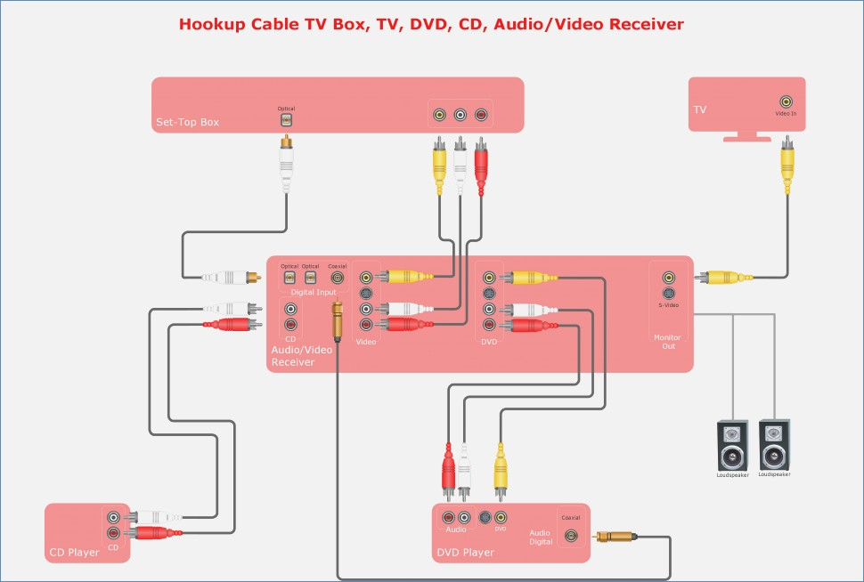 ring doorbell wiring diagram Collection-Ring Doorbell Wiring Diagram Elegant Painless Wiring Diagram 55 Chevy – wheretobe 2-c