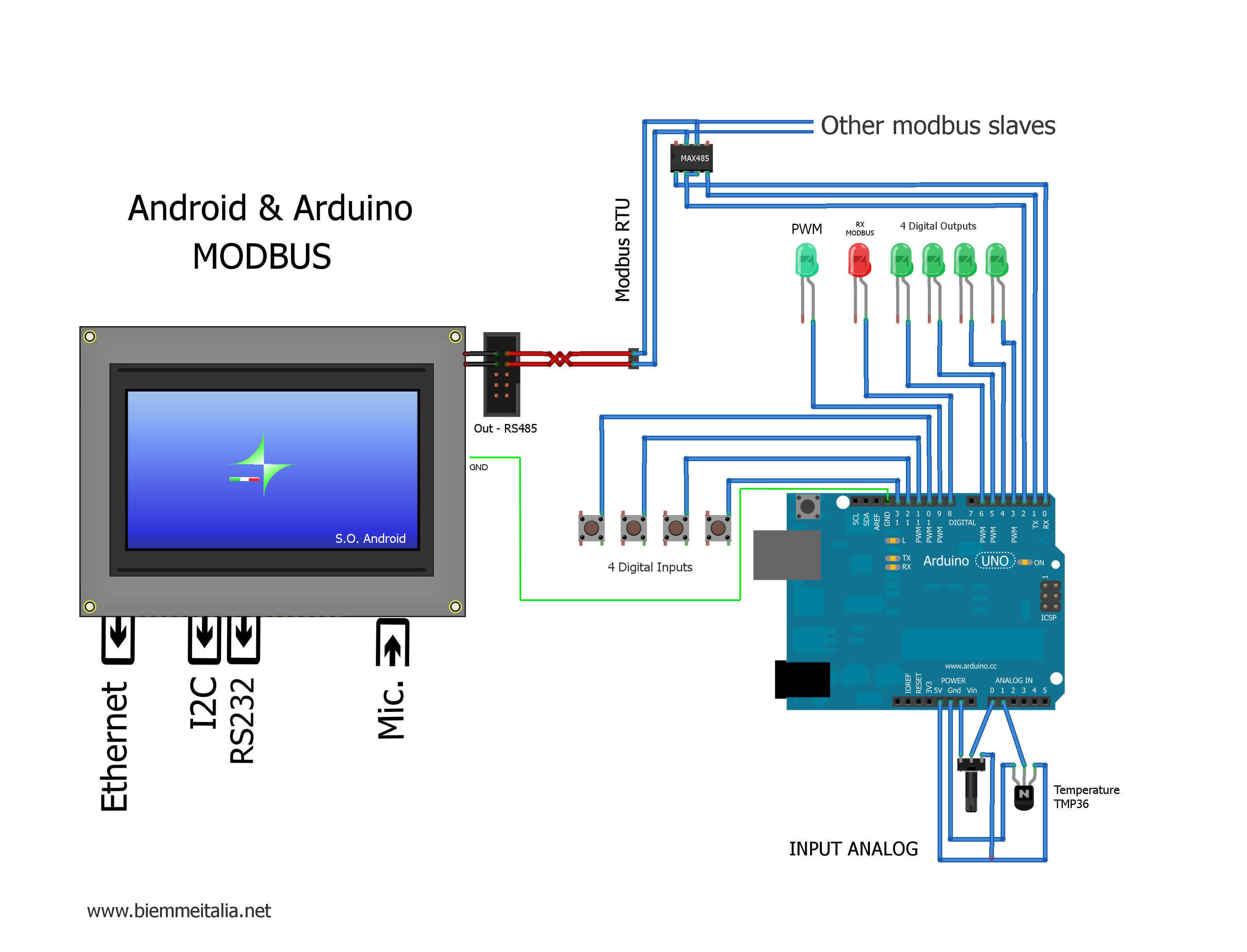 rs485 wiring diagram Collection-ModbusAndroid For Modbus Rs485 Wiring Diagram 12-e