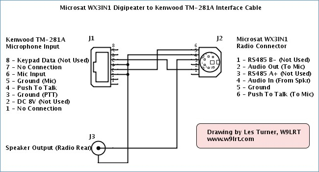 rs485 wiring diagram Download-W9LRT WX3IN1 to Kenwood 281a Cable 6-d