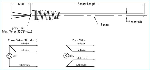 rtd wiring diagram Collection-Sor Resistance Temperature Detector Rtd Proflow Systems 13-h
