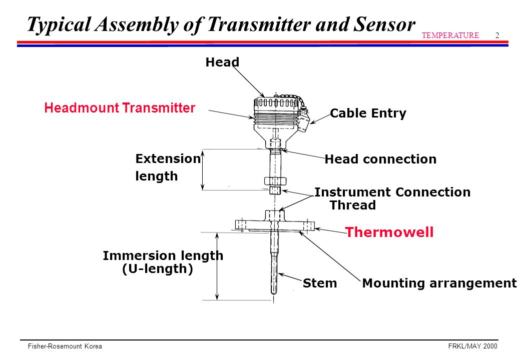 rtd wiring diagram Download-Typical Assembly of Transmitter and Sensor 16-s