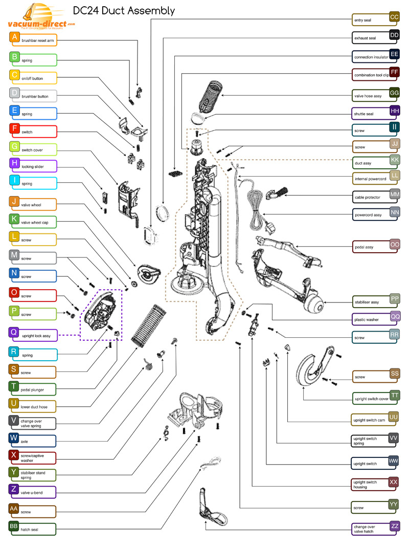 rug doctor wiring diagram Download-dyson dc27 parts diagram Awesome Rug Doctor Parts Manual 5-i