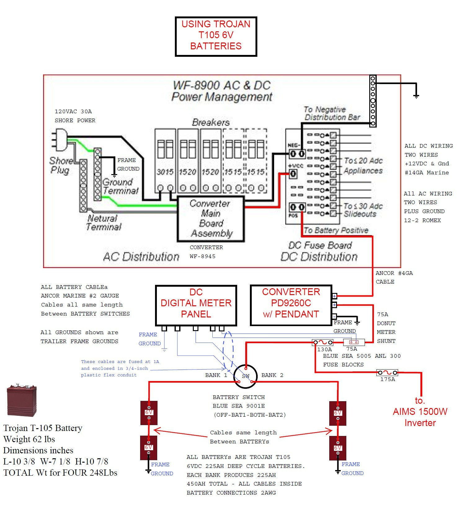 rv battery disconnect switch wiring diagram Collection-Wiring Diagram For Ac Disconnect Valid Rv Battery Disconnect Switch Wiring Diagram Originalstylophone 10-o