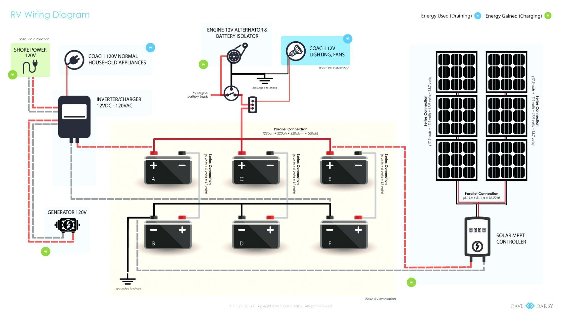 rv solar panel installation wiring diagram Download-Wiring Diagram Od Rv Park Rv Related Post 18-q