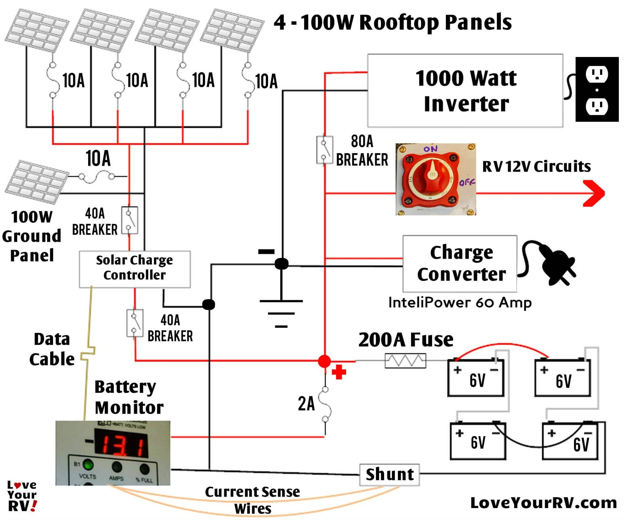 Class A Rv Wiring Diagrams Solar Diagram Sample Collection Detailed Look At Our Diy Boondocking Power System 20 Download