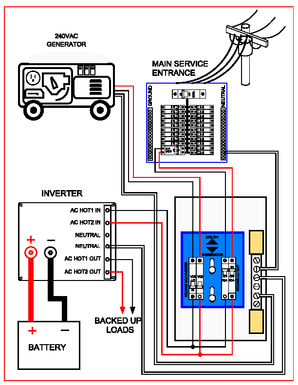 rv transfer switch wiring diagram Download-30 Amp Wiring Diagram Beautiful Transfer Switch Wiring Diagram Icon Splendid 30 Amp for Inverter 5-o