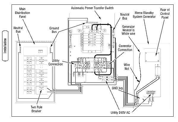 rv transfer switch wiring diagram gallery