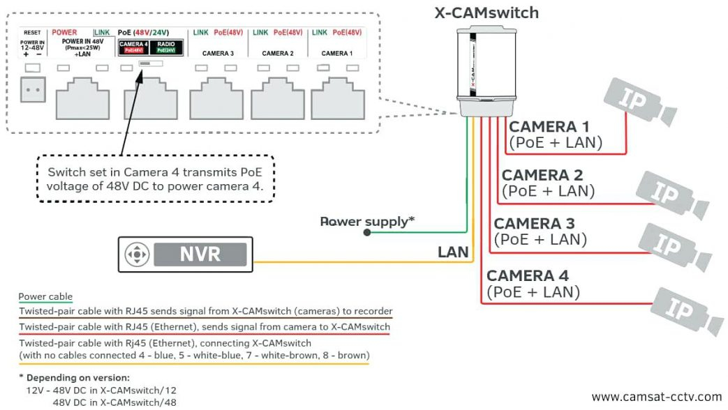 safety vision camera wiring diagram Download-How to Install Survillence Camera with Wires Inside Ceilinh Elegant Security Camera Wiring Diagram Swann 3 20-r