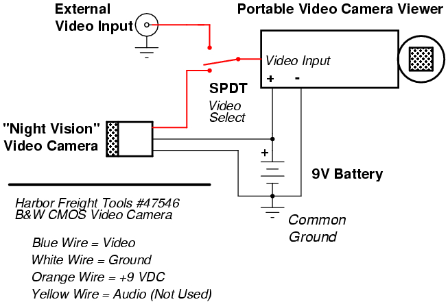 safety vision camera wiring diagram Download-Security Camera Wiring Diagram Luxury Fantastic Diagram Color Cmos Wiring Camerasg6153 5-f