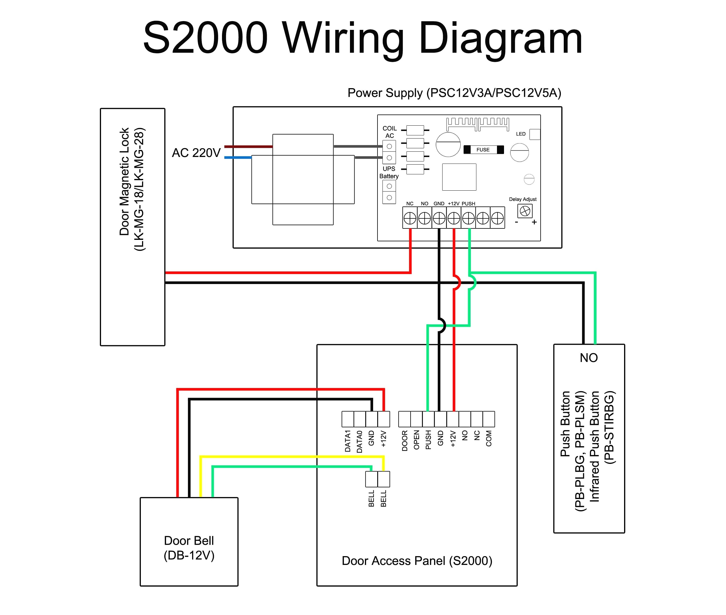 samsung security camera wiring diagram Collection-Wiring Diagram for Alarm Pir Refrence Samsung Security Camera Wiring Diagram Health Shop 2-p