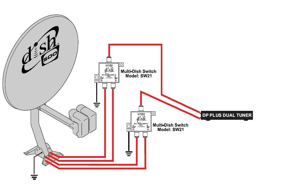 satellite dish wiring diagram Download-Using Home Cable Wiring to Install Dish Network Satellite Lovely Amazing Satellite Wiring Diagram Everything You 10-c