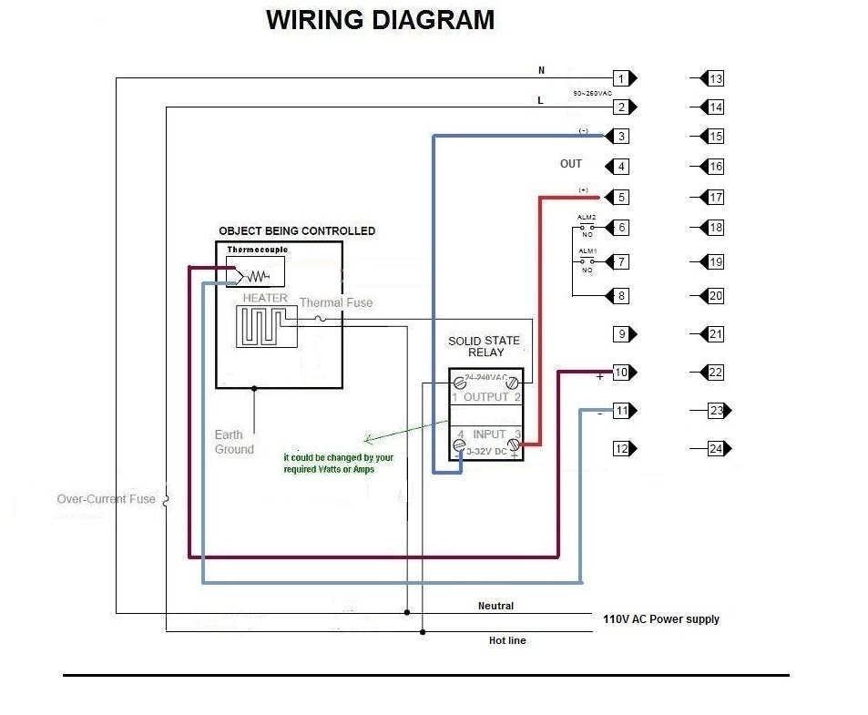 Sauna Heater Wiring Diagram Collection