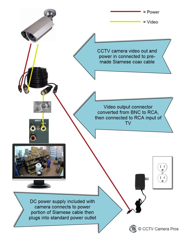 security camera wiring diagram Download-Cctv Camera Installation Wiring Diagram Beautiful 17 Best Cctv Camera & Surveillance System Installation 15-o