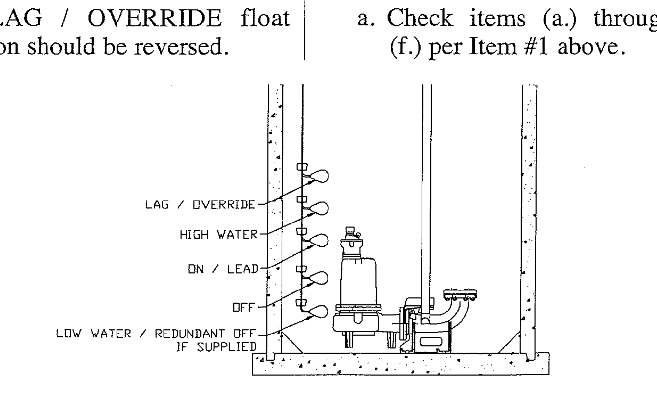 Septic Pump Float Switch Wiring Diagram Download Wiring
