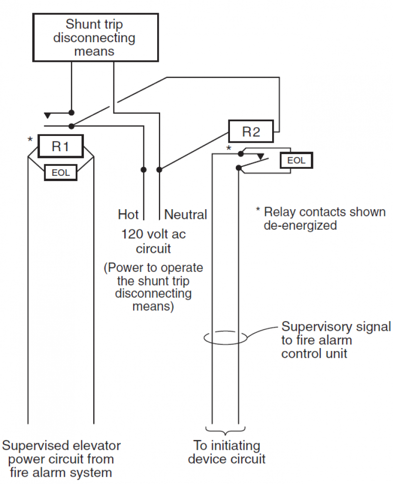 shunt breaker wiring diagram Download-Unique Wiring Diagram For Siemens Fire Alarm Shunt Trip Breaker And d New To 3-l