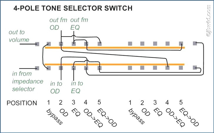 simple light switch wiring diagram Download-Simple Circuit Board Diagram Unique Basic Light Switch Wiring Diagram 15-r
