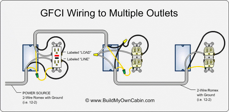 single gfci wiring diagram Download-51 Best Gfci Outlet Circuit Diagram 6-a