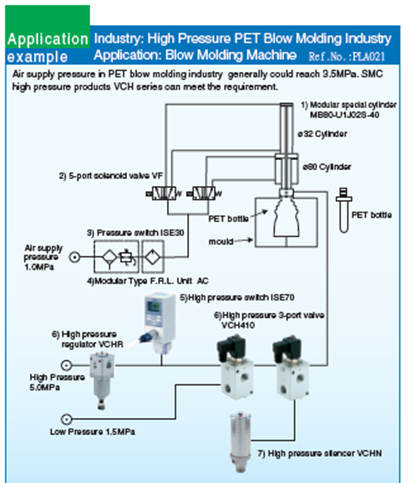 smc solenoid valve wiring diagram Download-img 2 port valve 13 8-r
