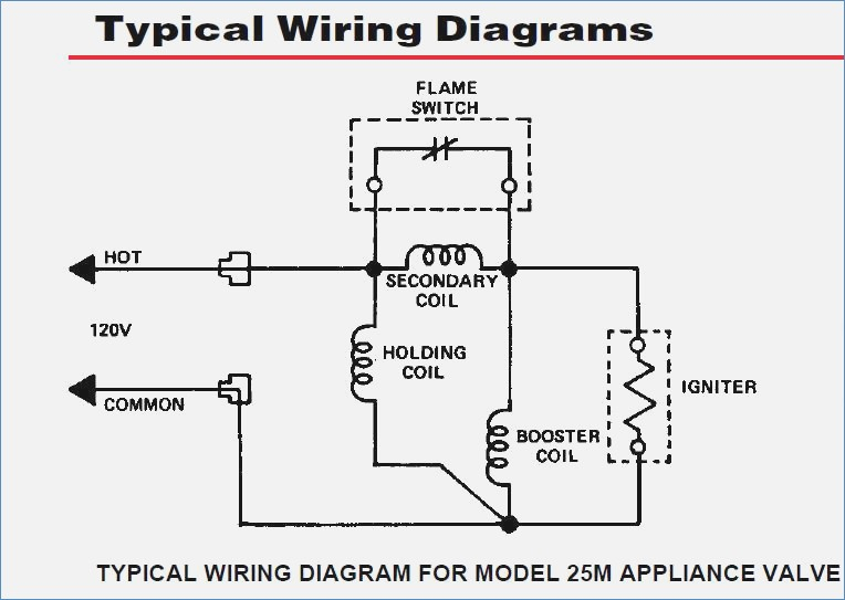 Smc Solenoid Valve Wiring Diagram Collection