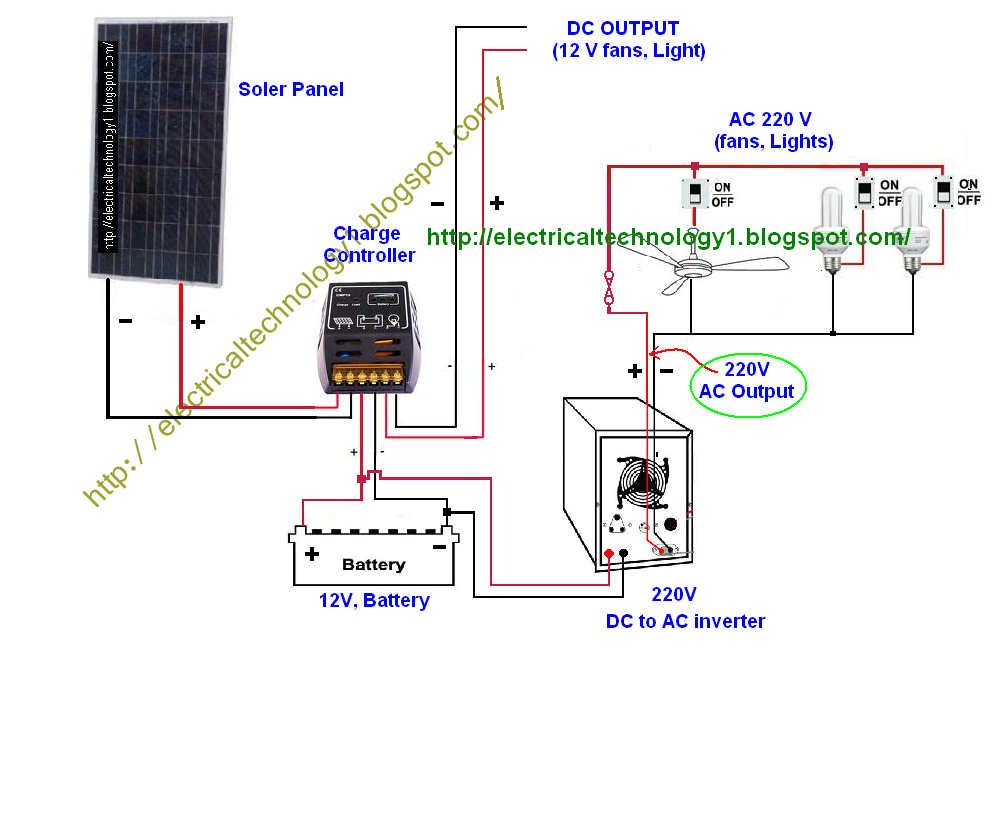solar battery bank wiring diagram Download-How to Wire Solar Panel to 220V inverter 12V battery 12V DC Load 220V fan light etc AC & DC Load with automatic UPS System Wire Solar Panel to 12V battery 7-n