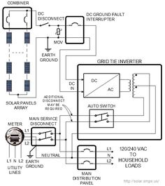solar panel grid tie wiring diagram Download-The consumer guide to batteryless grid tie solar power systems for homes Includes a wiring diagram and the operation basics 7-c