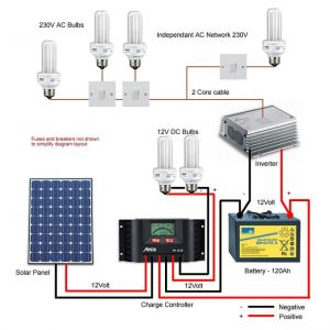 solar panel wiring diagram Download-58 Fresh How to Install solar Panels Wiring Diagram 17-p