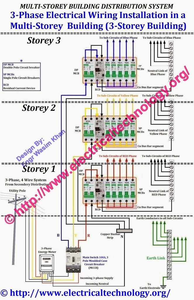 solar panel wiring diagram pdf Download-3 Phase Electric Motor Wiring Diagram Pdf Free Sample Detail 3-f