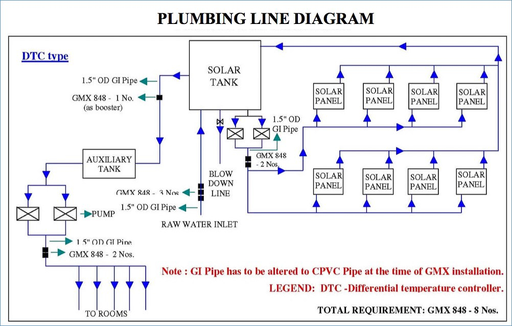 solar panel wiring diagram pdf Collection-Solar Heaters Gmx International 8-d